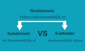subdomein vs. subfolder davewestdijk.nl